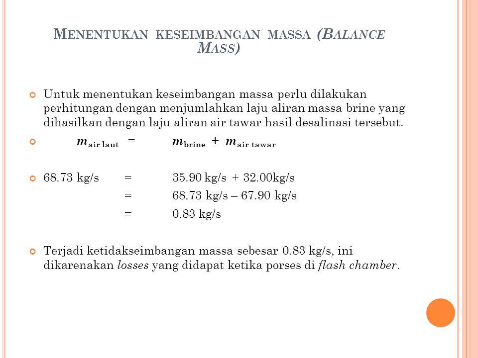 Menentukan keseimbangan massa (Balance Mass)