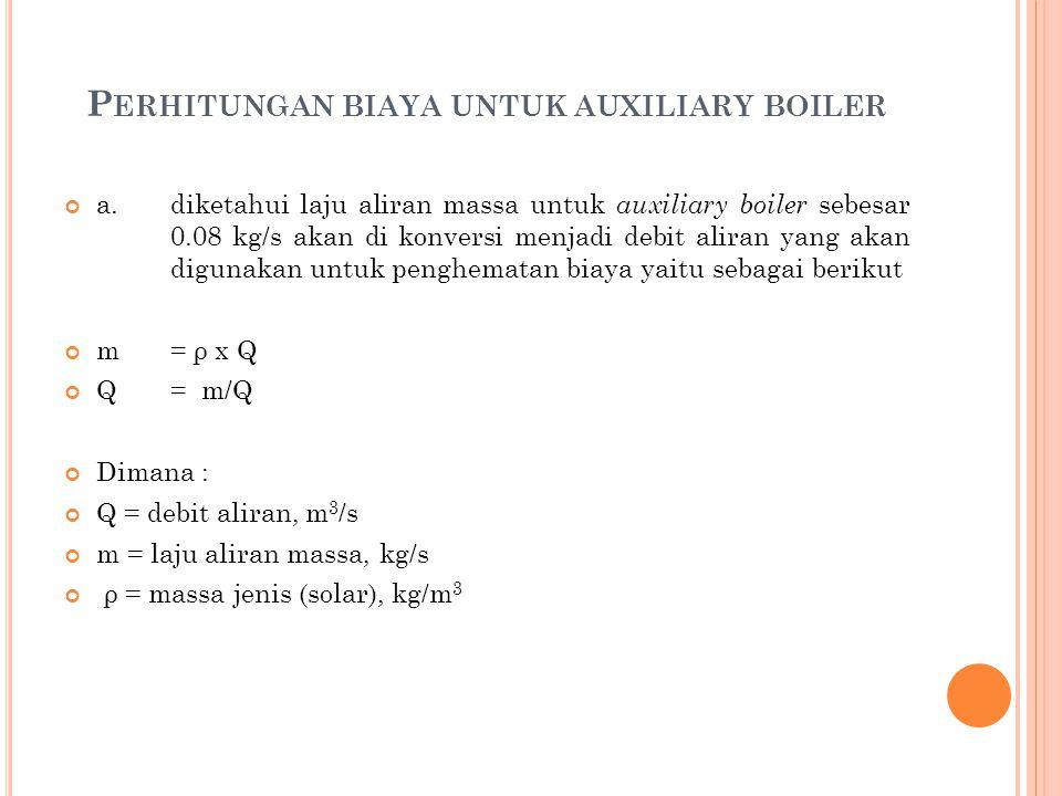 Perhitungan biaya untuk auxiliary boiler