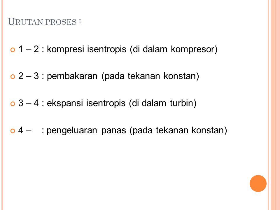Urutan proses : 1 – 2 : kompresi isentropis (di dalam kompresor) 2 – 3 : pembakaran (pada tekanan konstan)