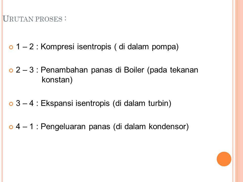 Urutan proses : 1 – 2 : Kompresi isentropis ( di dalam pompa) 2 – 3 : Penambahan panas di Boiler (pada tekanan konstan)