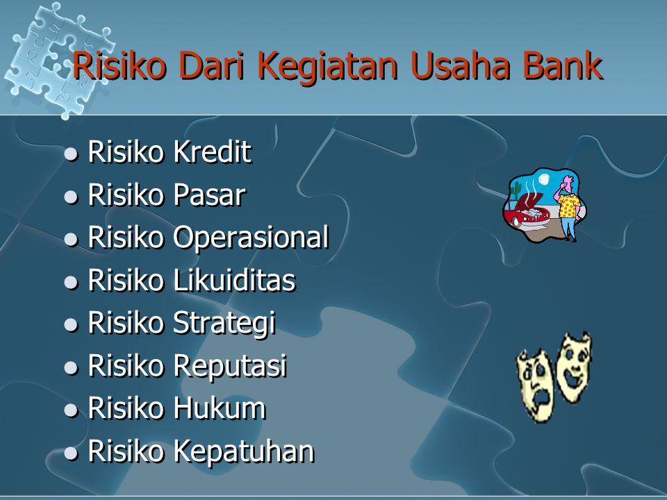 Risiko Dari Kegiatan Usaha Bank
