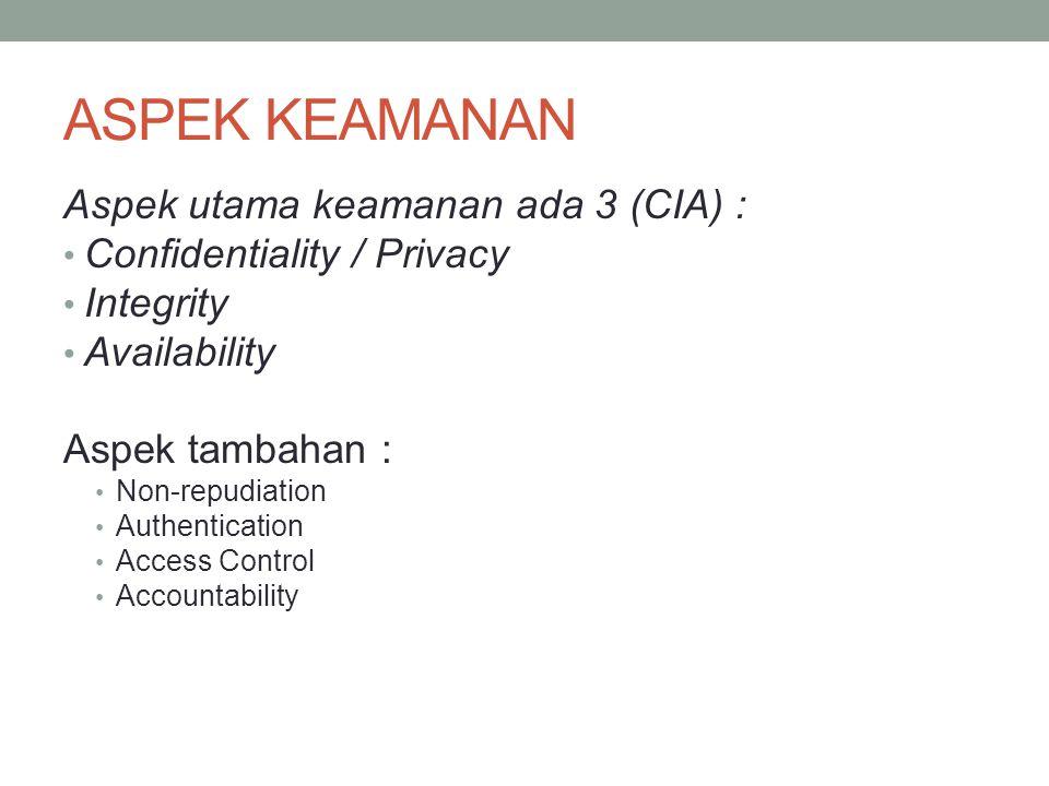 ASPEK KEAMANAN Aspek utama keamanan ada 3 (CIA) :