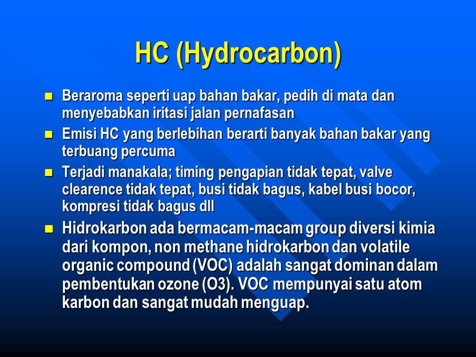 HC (Hydrocarbon) Beraroma seperti uap bahan bakar, pedih di mata dan menyebabkan iritasi jalan pernafasan.