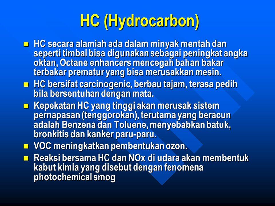HC (Hydrocarbon)
