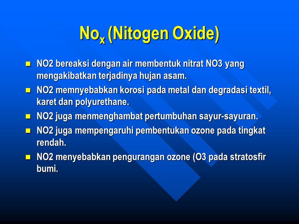 Nox (Nitogen Oxide) NO2 bereaksi dengan air membentuk nitrat NO3 yang mengakibatkan terjadinya hujan asam.
