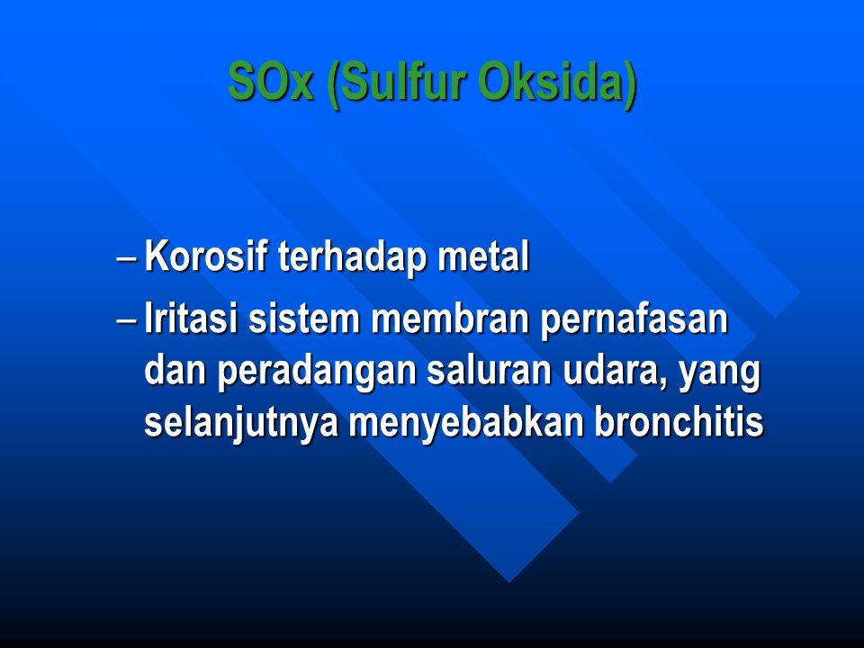 SOx (Sulfur Oksida) Korosif terhadap metal