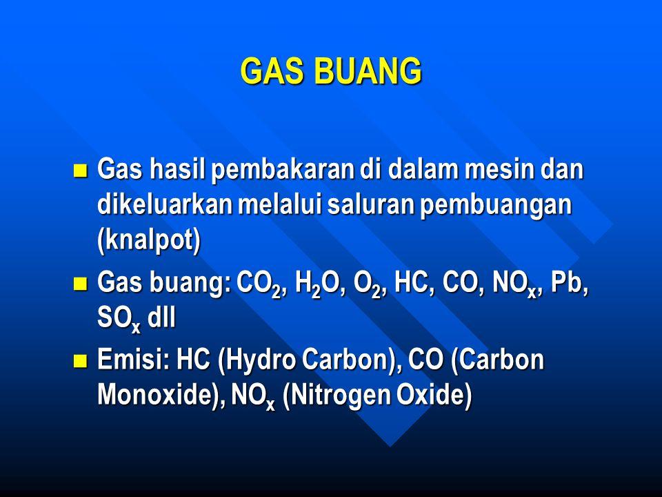 GAS BUANG Gas hasil pembakaran di dalam mesin dan dikeluarkan melalui saluran pembuangan (knalpot) Gas buang: CO2, H2O, O2, HC, CO, NOx, Pb, SOx dll.