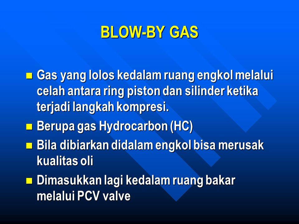 BLOW-BY GAS Gas yang lolos kedalam ruang engkol melalui celah antara ring piston dan silinder ketika terjadi langkah kompresi.