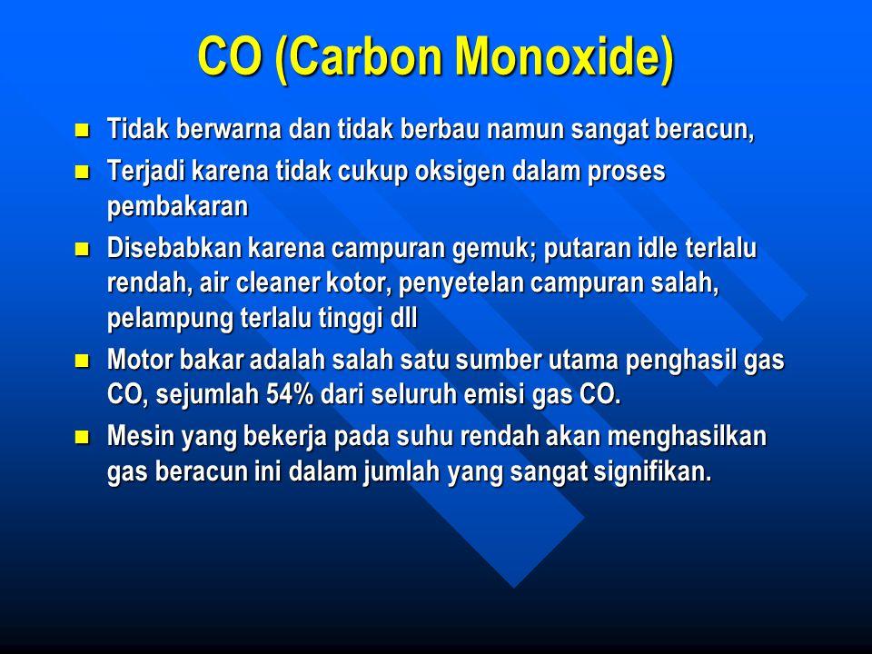 CO (Carbon Monoxide) Tidak berwarna dan tidak berbau namun sangat beracun, Terjadi karena tidak cukup oksigen dalam proses pembakaran.