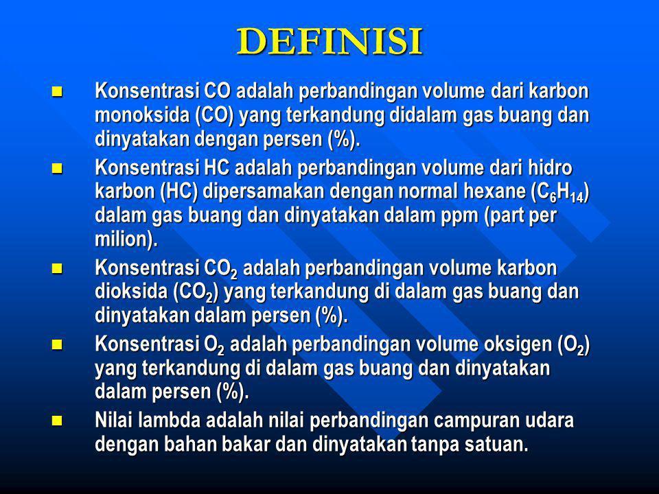 DEFINISI Konsentrasi CO adalah perbandingan volume dari karbon monoksida (CO) yang terkandung didalam gas buang dan dinyatakan dengan persen (%).