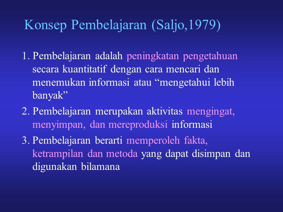 Konsep Pembelajaran (Saljo,1979)