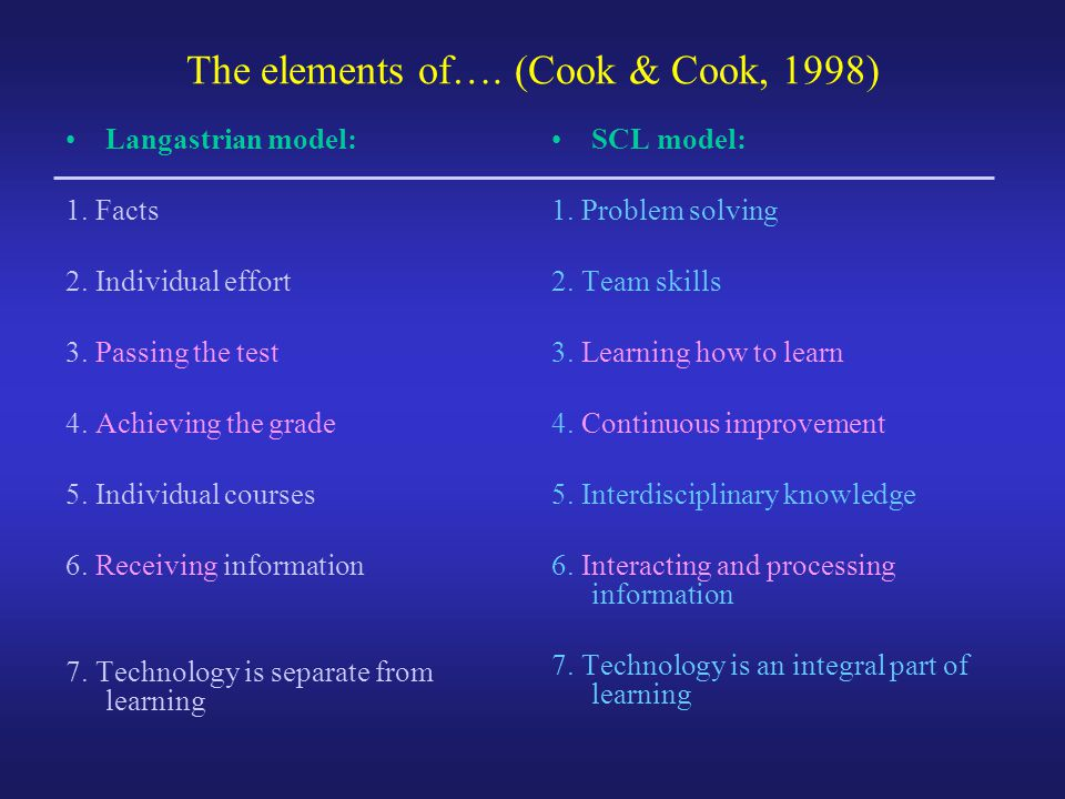 The elements of…. (Cook & Cook, 1998)