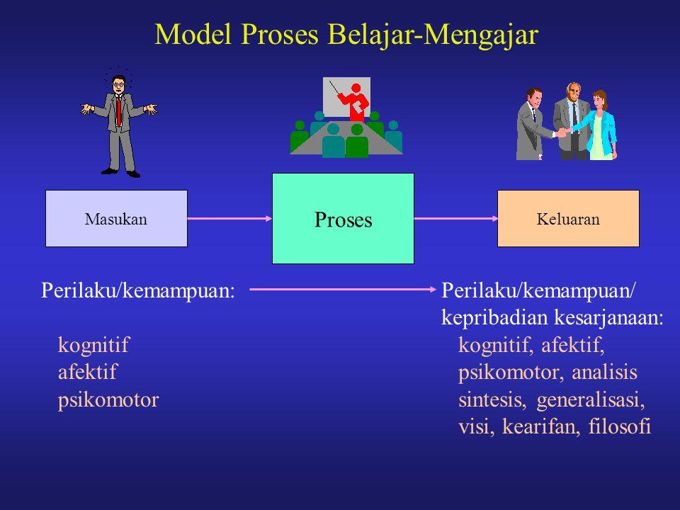 Model Proses Belajar-Mengajar