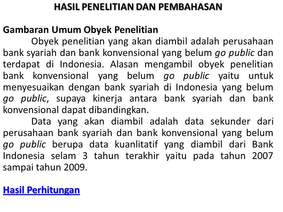 HASIL PENELITIAN DAN PEMBAHASAN Gambaran Umum Obyek Penelitian Obyek penelitian yang akan diambil adalah perusahaan bank syariah dan bank konvensional yang belum go public dan terdapat di Indonesia.