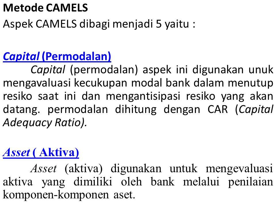 Metode CAMELS Aspek CAMELS dibagi menjadi 5 yaitu : Capital (Permodalan)