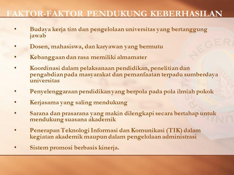 FAKTOR-FAKTOR PENDUKUNG KEBERHASILAN
