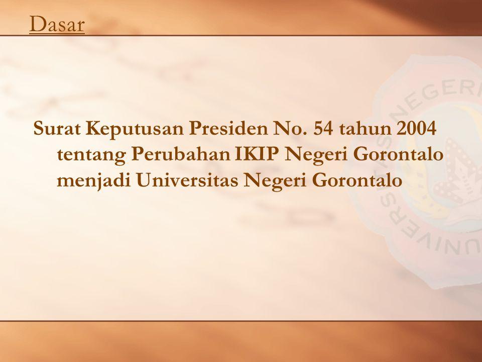 Dasar Surat Keputusan Presiden No.