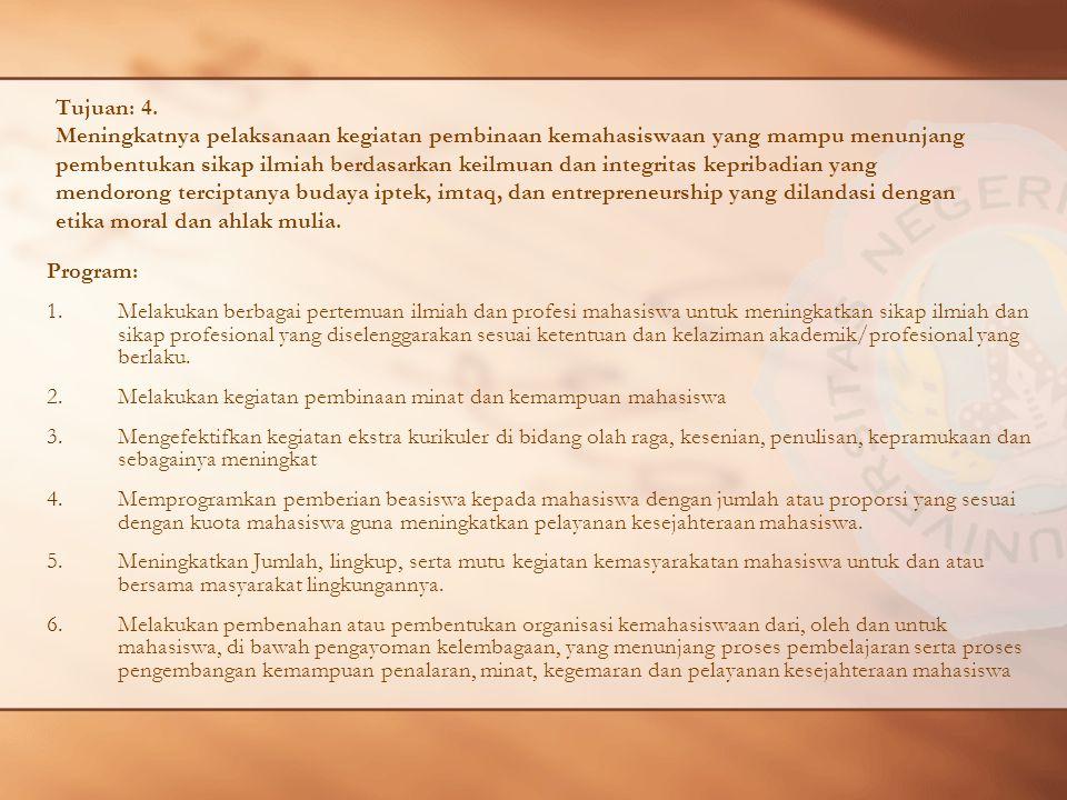 Tujuan: 4. Meningkatnya pelaksanaan kegiatan pembinaan kemahasiswaan yang mampu menunjang pembentukan sikap ilmiah berdasarkan keilmuan dan integritas kepribadian yang mendorong terciptanya budaya iptek, imtaq, dan entrepreneurship yang dilandasi dengan etika moral dan ahlak mulia.
