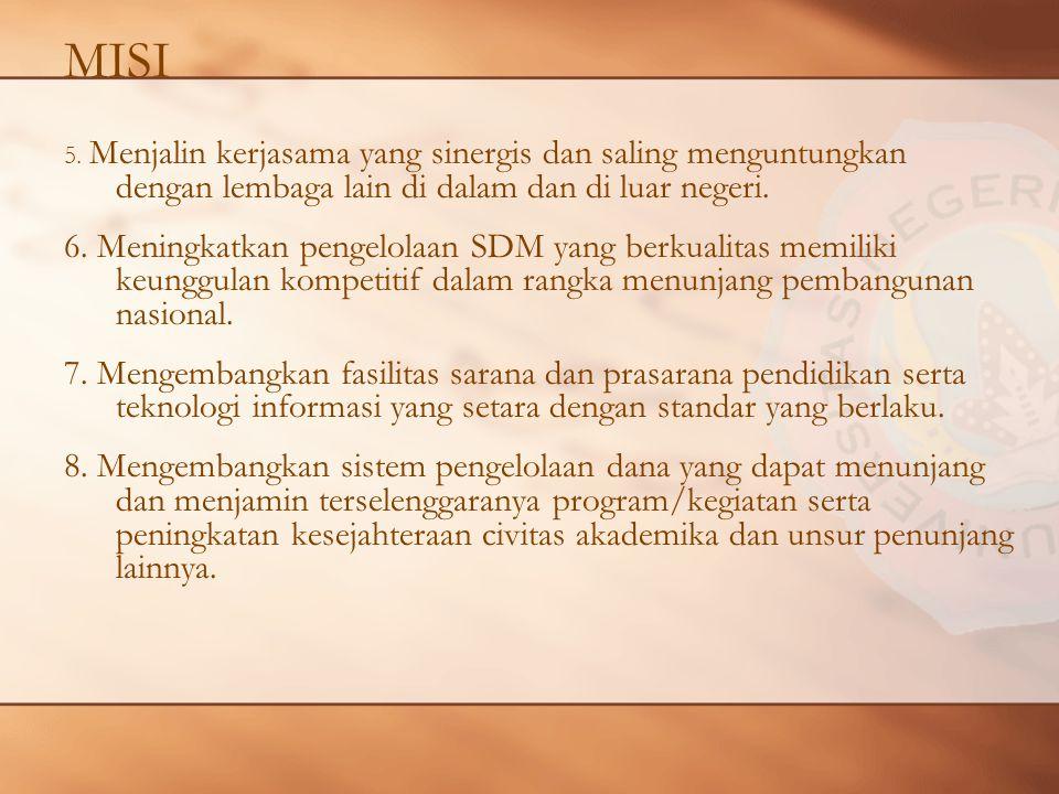 MISI 5. Menjalin kerjasama yang sinergis dan saling menguntungkan dengan lembaga lain di dalam dan di luar negeri.