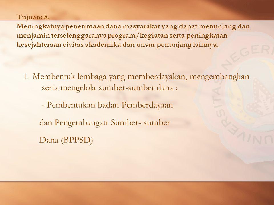 - Pembentukan badan Pemberdayaan dan Pengembangan Sumber- sumber
