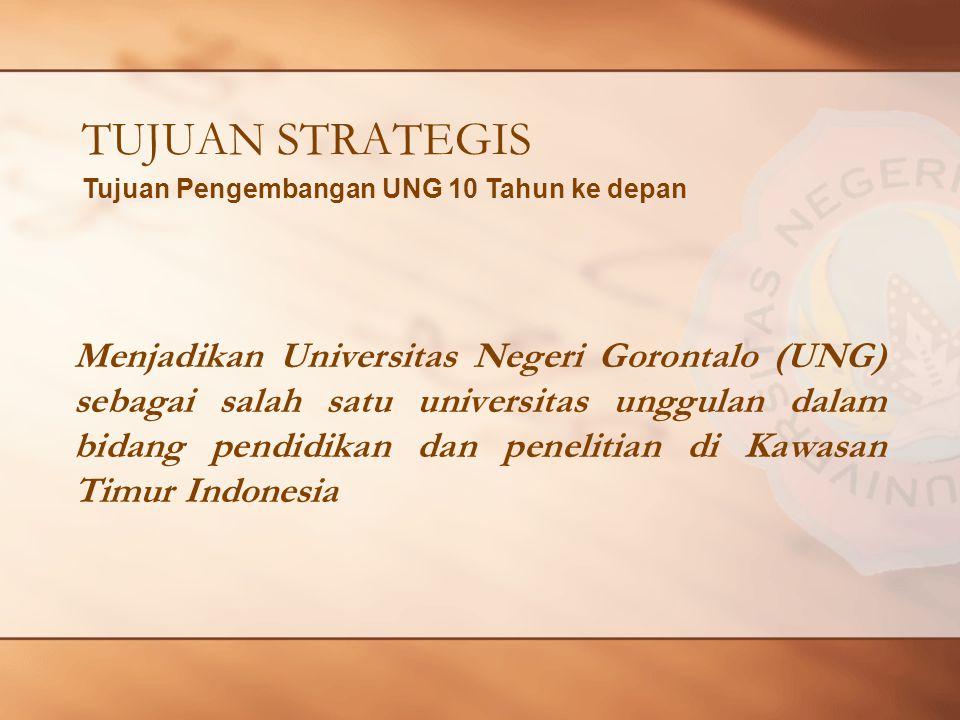 TUJUAN STRATEGIS Tujuan Pengembangan UNG 10 Tahun ke depan.