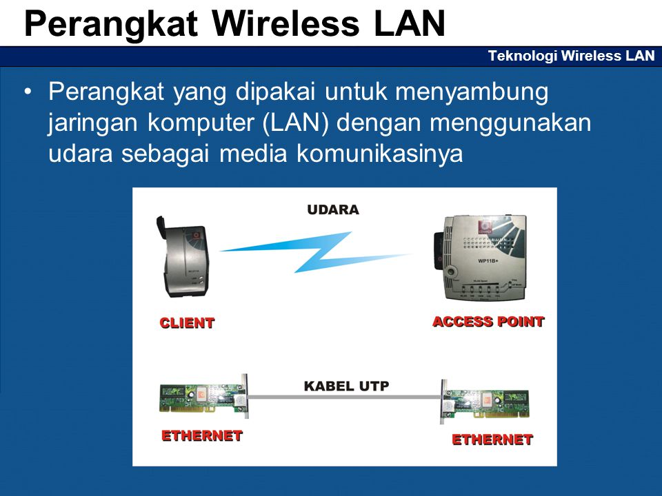 Teknologi Wireless LAN