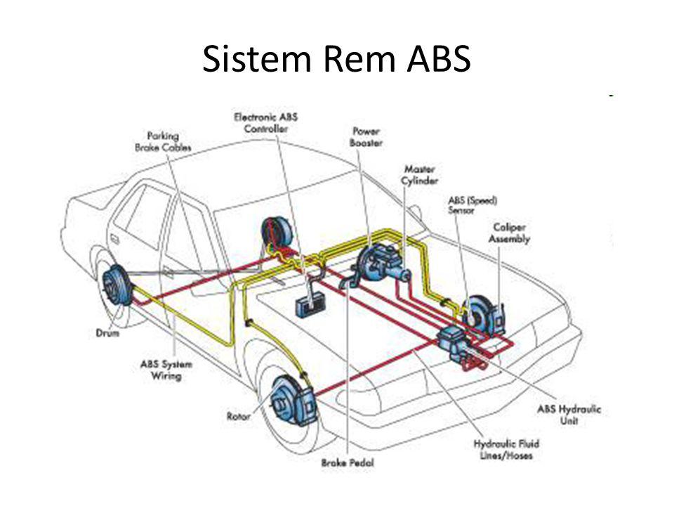 Sistem Rem ABS