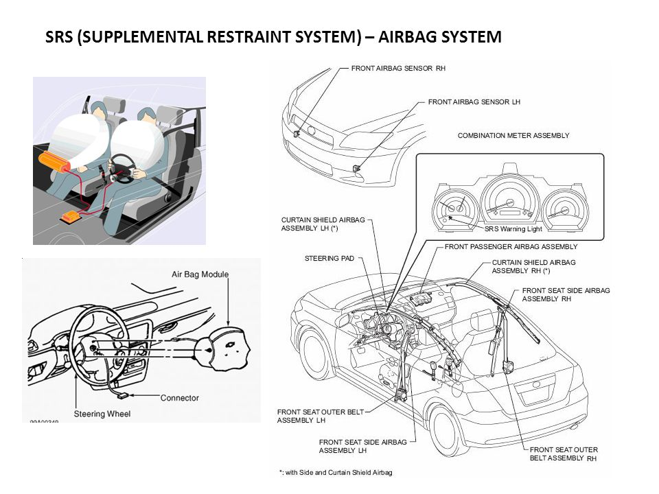 SRS (SUPPLEMENTAL RESTRAINT SYSTEM) – AIRBAG SYSTEM
