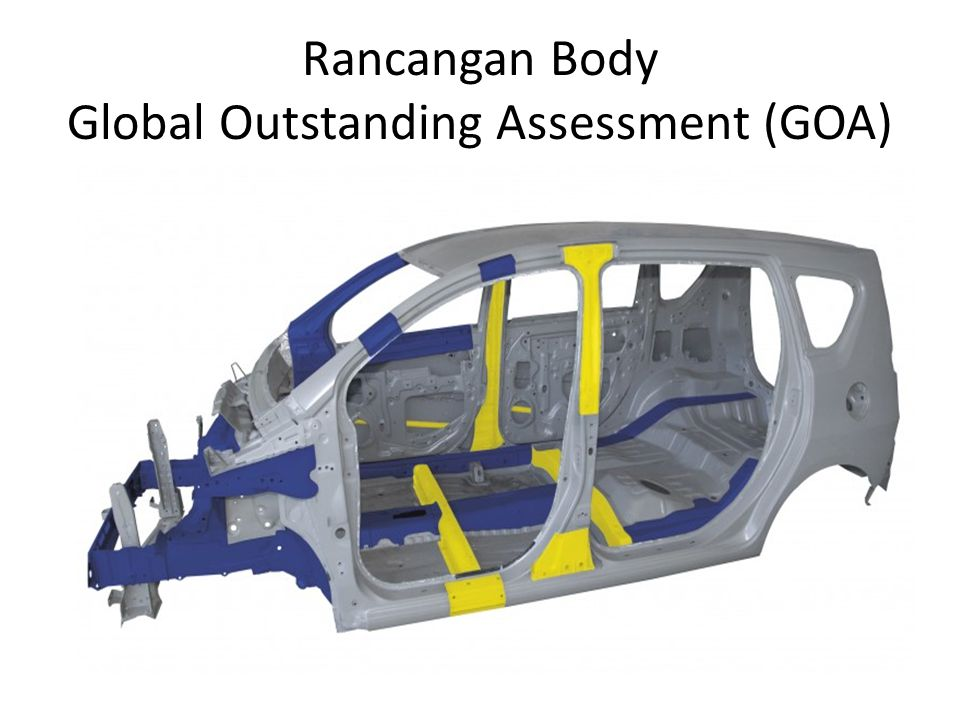 Rancangan Body Global Outstanding Assessment (GOA)