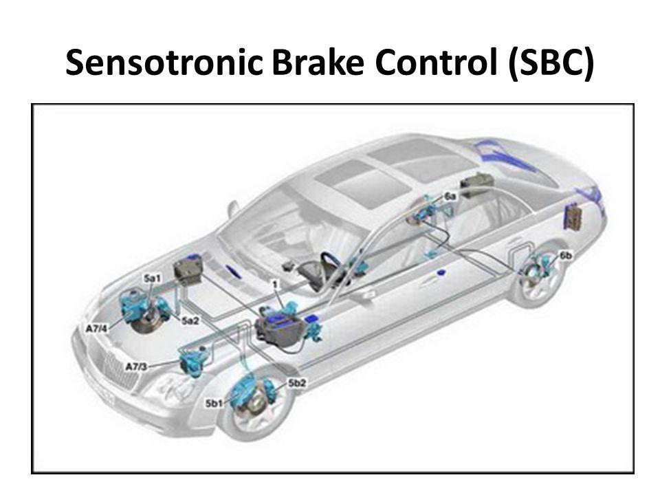 Sensotronic Brake Control (SBC)