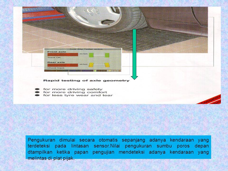 Pengukuran dimulai secara otomatis sepanjang adanya kendaraan yang terdeteksi pada lintasan sensor.Nilai pengukuran sumbu poros depan dtampilkan ketika papan pengujian mendeteksi adanya kendaraan yang melintas di plat pijak.