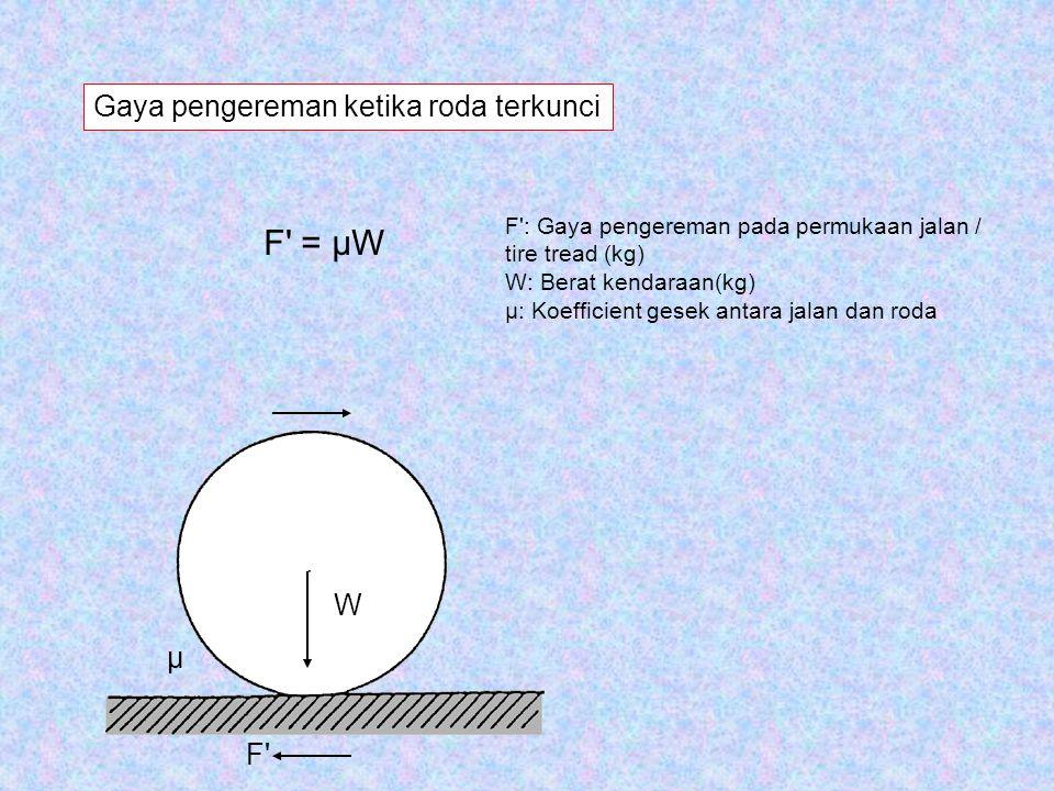 F = µW Gaya pengereman ketika roda terkunci W µ F