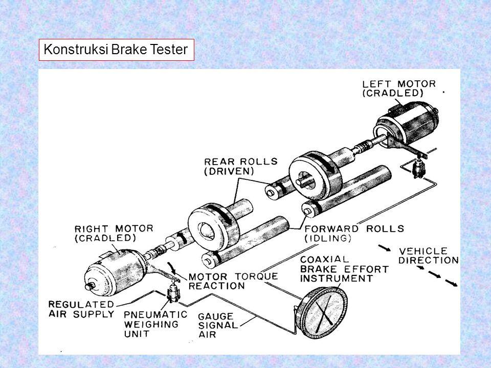 Konstruksi Brake Tester