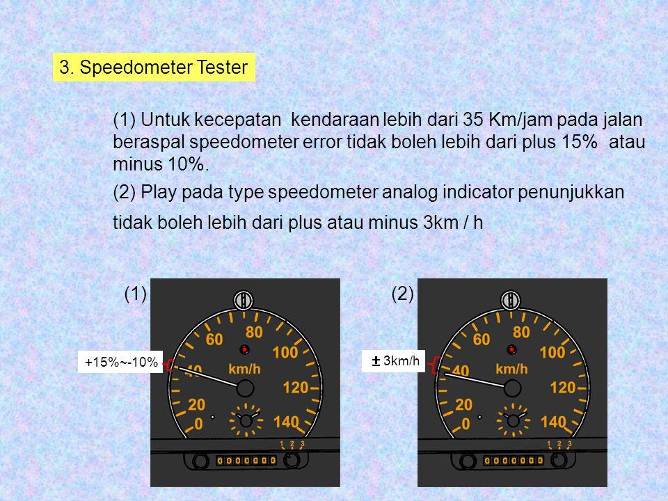 3. Speedometer Tester