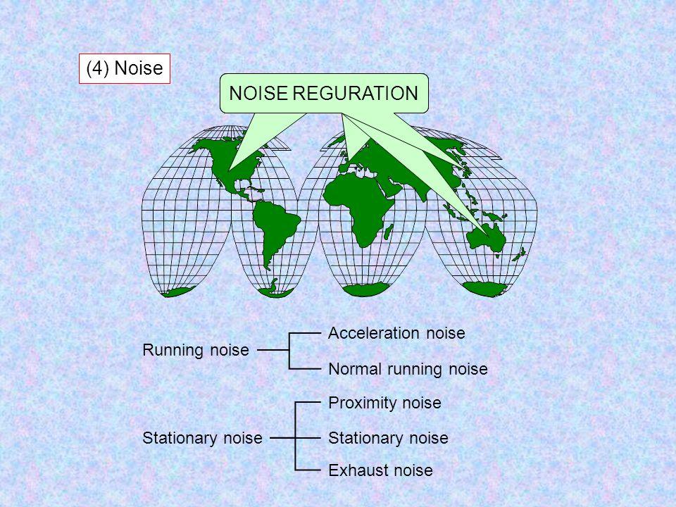 (4) Noise NOISE REGURATION Acceleration noise Running noise