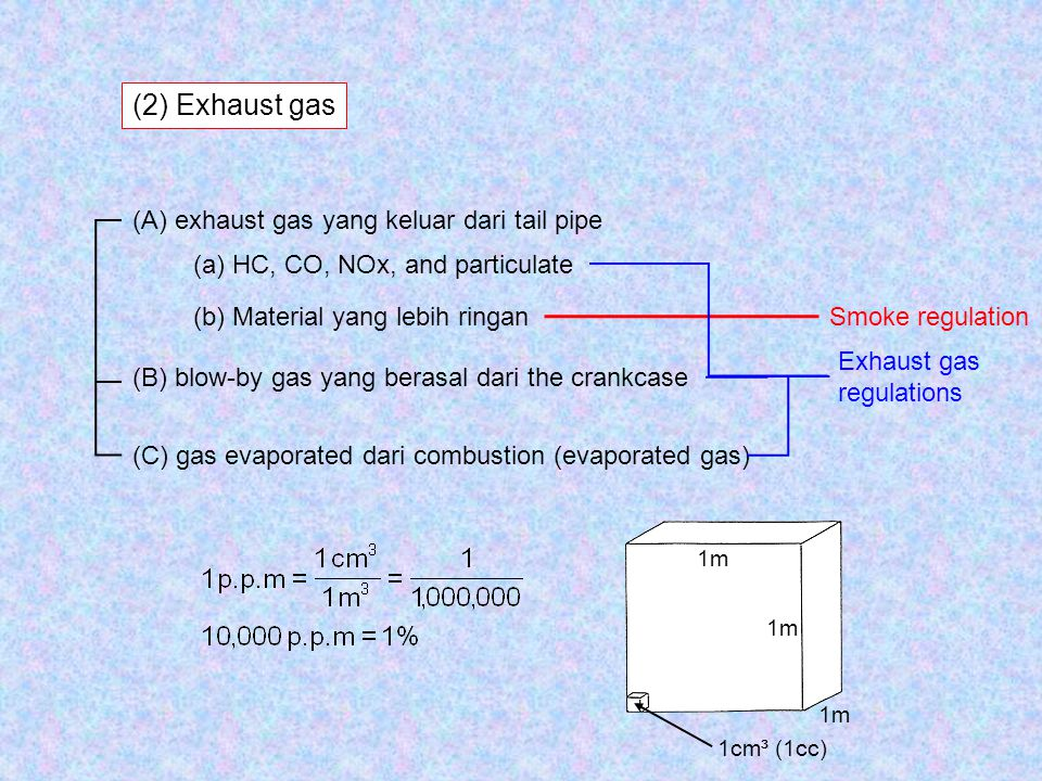 (2) Exhaust gas (A) exhaust gas yang keluar dari tail pipe