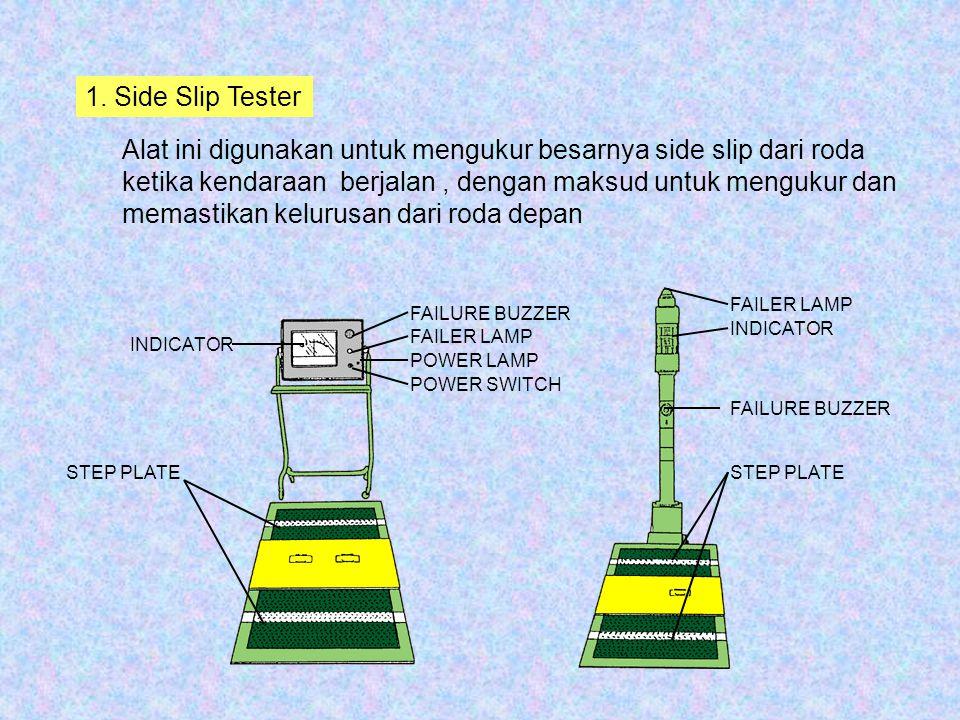 1. Side Slip Tester