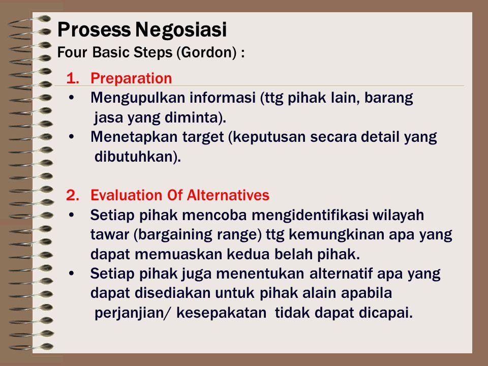 Prosess Negosiasi Four Basic Steps (Gordon) : Preparation