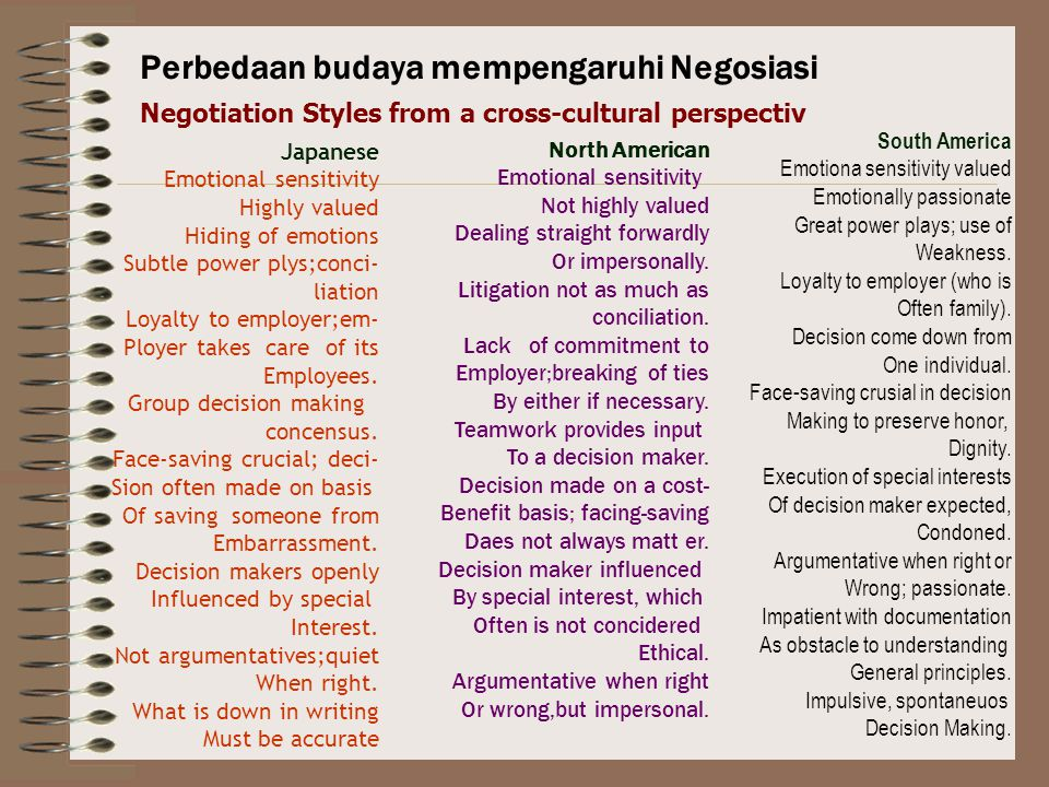 Perbedaan budaya mempengaruhi Negosiasi
