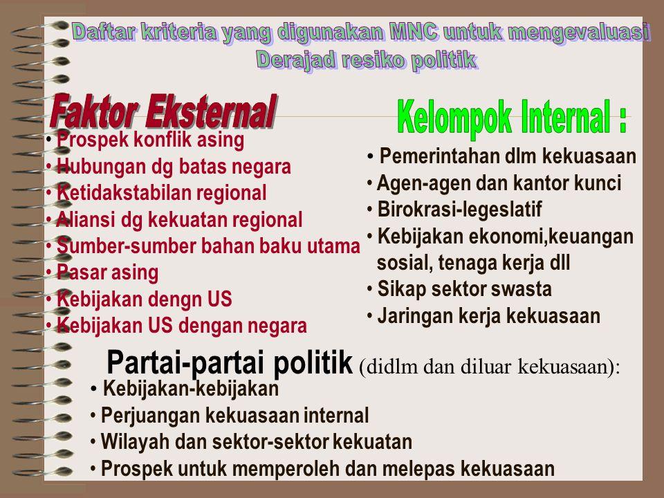 Partai-partai politik (didlm dan diluar kekuasaan):