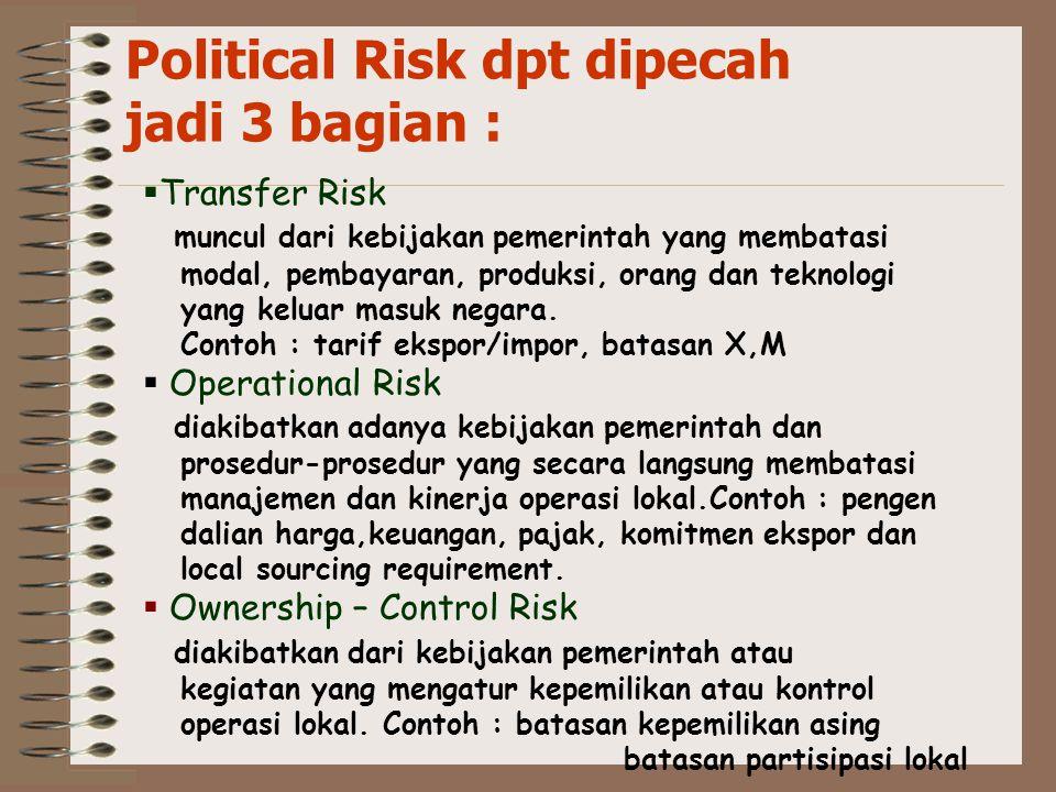 Political Risk dpt dipecah jadi 3 bagian :