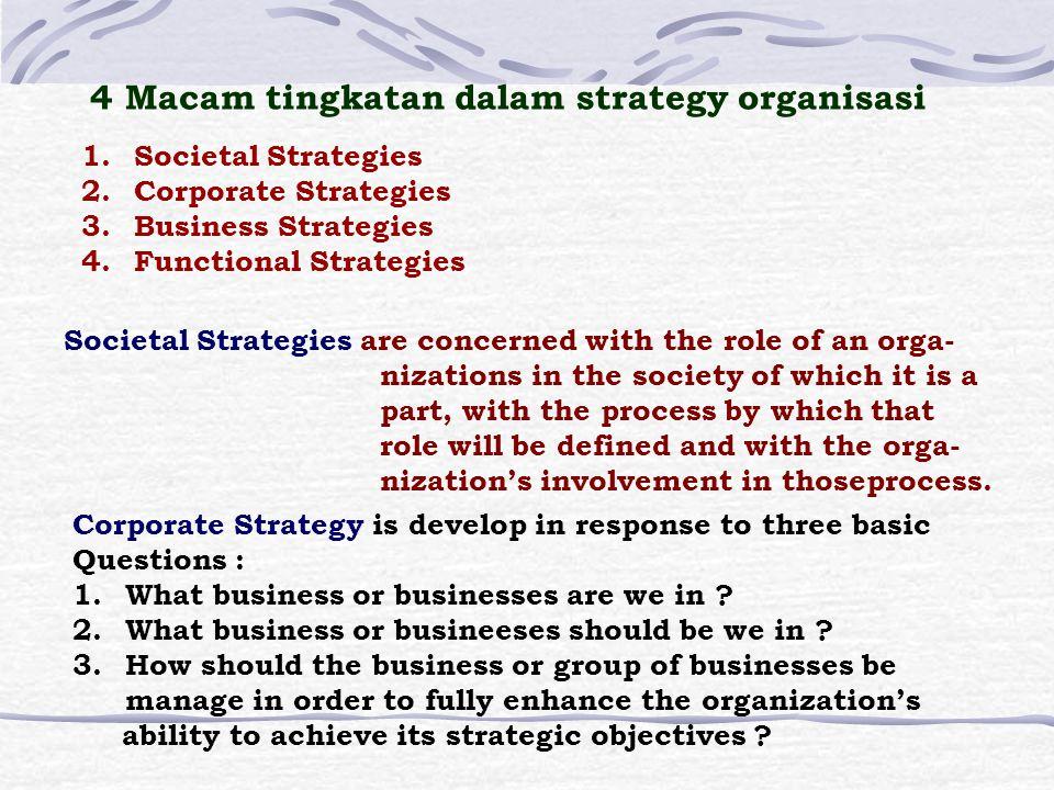 4 Macam tingkatan dalam strategy organisasi