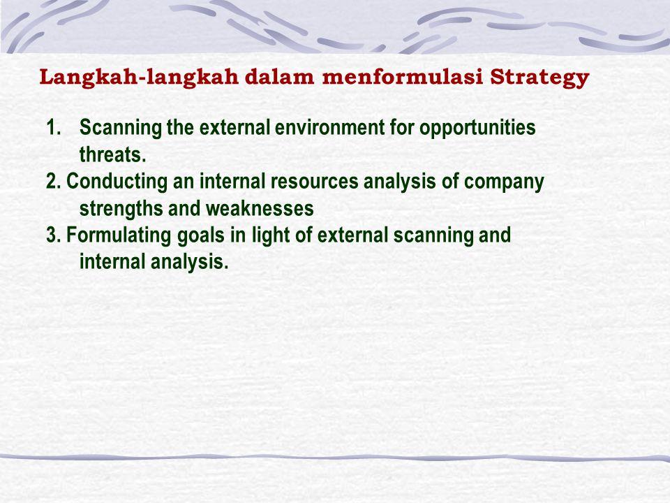 Langkah-langkah dalam menformulasi Strategy