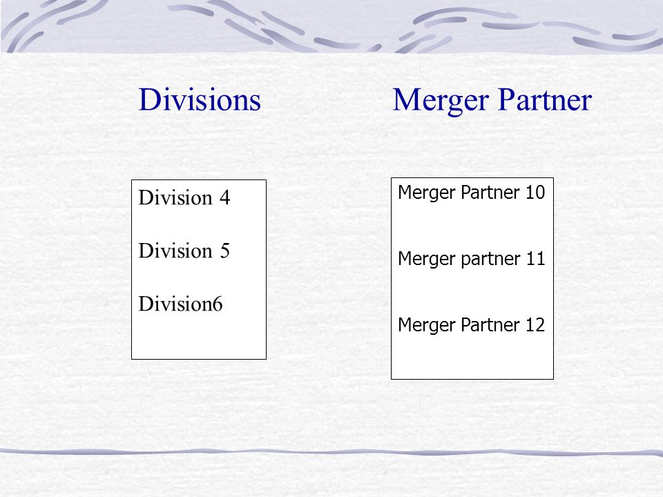 Divisions Merger Partner Division 4 Division 5 Division6