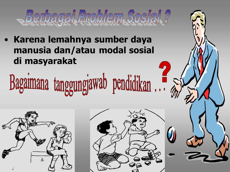 Berbagai Problem Sosial