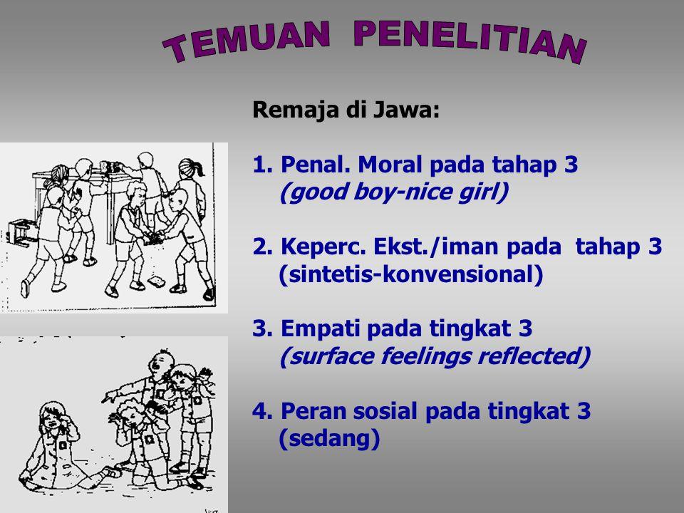 TEMUAN PENELITIAN Remaja di Jawa: 1. Penal. Moral pada tahap 3
