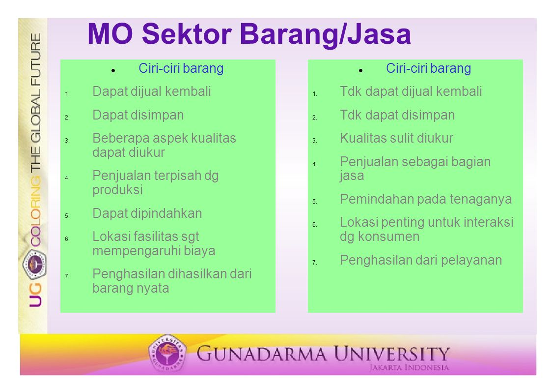 MO Sektor Barang/Jasa Ciri-ciri barang Dapat dijual kembali
