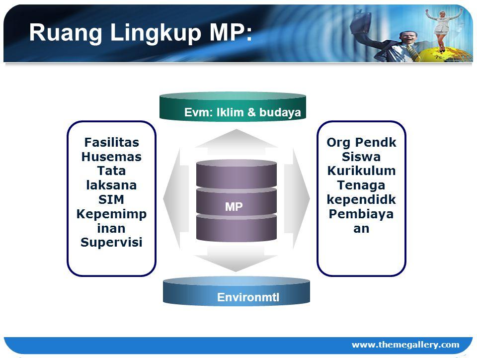 Ruang Lingkup MP: MP Fasilitas Husemas Tata laksana SIM Kepemimpinan