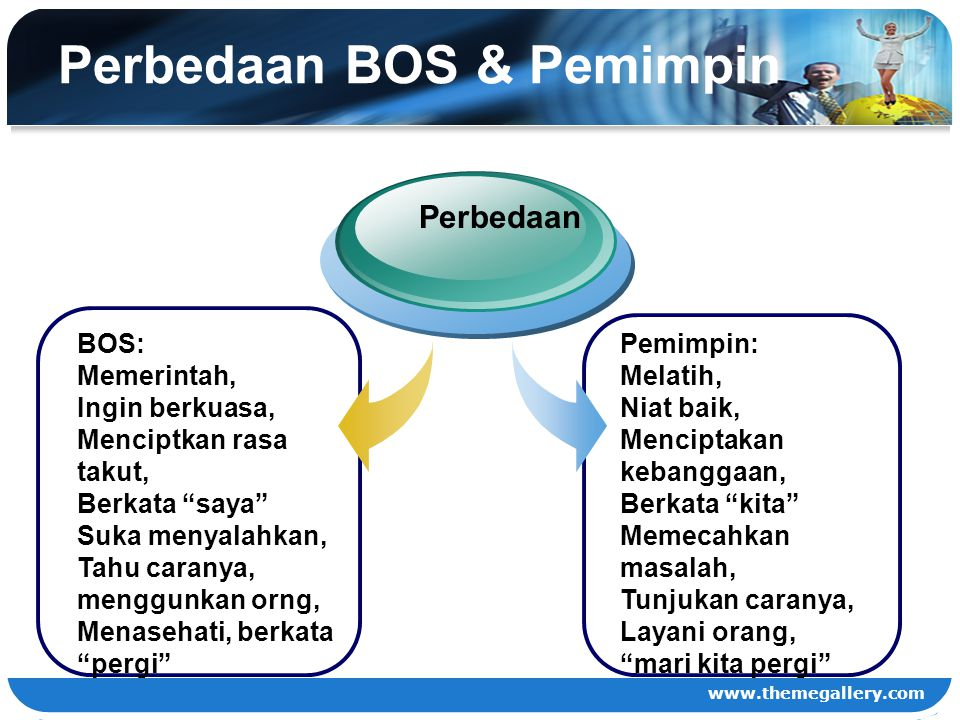 Perbedaan BOS & Pemimpin