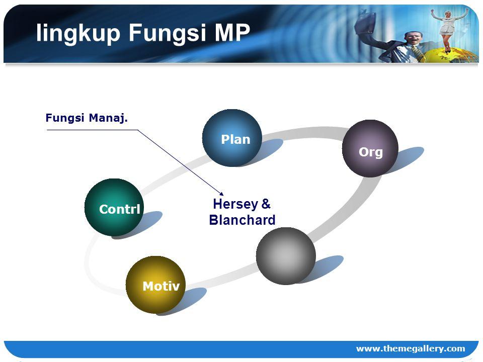 lingkup Fungsi MP Hersey & Blanchard Plan Org Contrl Motiv
